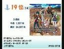 アニメ・ゲーム等 2012年12月17日付け週間シングルCDランキングTOP30