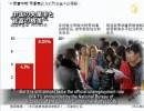 【新唐人】中国の失業率と貧富の格差