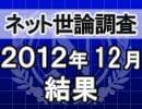ネット世論調査「内閣支持率調査 2012/12/27」結果