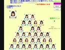 AKB48パズル★重力シンパシー★メンバー同士の協力で落とさないように!