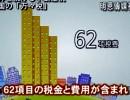 【新唐人】上昇を続ける不動産税 中国の「万々税」