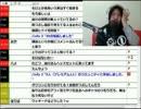 【ニコニコ動画】ニコ生が完全にオワコンになりかけてるを解析してみた