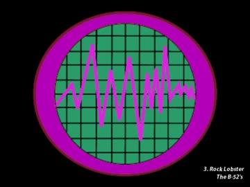 Bgm80s New Wave2 ローリーアンダーソンとか Nicozon