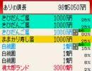 桃鉄Gを普通にプレイPart30(支援)