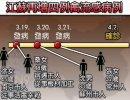 【新唐人】「H7N9型」江蘇省で新たに4人感染 広がる不安