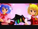 【MMD】\(・ω・\)SAN値!(/・ω・)/ピンチ!【紅魔館】