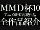 【第10回MMD杯】アニメOP/ED再現MMD全作品紹介