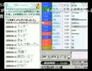 【ニコニコ動画】【ミート源五郎】ド・エ・ス・の・お・部・屋【ハンゲ】を解析してみた