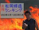 月刊松岡修造ランキング2013年4月~5月