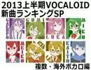 2013上半期VOCALOID新曲ランキングSP 複数・海外ボカロ編