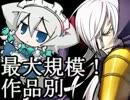 【MUGEN】最大規模!作品別 成長ランセレサバイバルバトル part13
