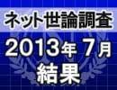 ネット世論調査「内閣支持率調査 2013/7/30」結果