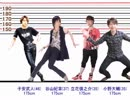 【2013年版】男性声優の身長順一覧(145名+α) thumbnail