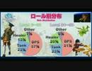 FF14 出張プロデューサーレターLIVE in 幕張(1日目) 2/3