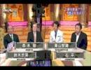【ニコニコ動画】青山&井上&石平を解析してみた