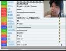 【ニコニコ動画】【ミート源五郎】架空請求業者に電話をかける放送(10月23日) 前編を解析してみた