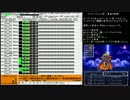 Dragon Quest 3 - 勇者の挑戦 [MIDI]