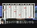 【東方卓遊戯】ヘルP妖夢のキルデスビジネス シーズン406 1-1
