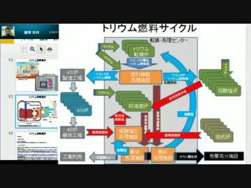 トリウム燃料サイクル
