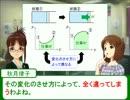 雪歩と学ぶ高校物理2-1-5【偏微分】