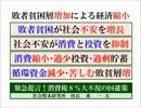 消費税8%経済セミナー④『社会の格差が深刻化する日本の現状』東一夫