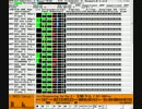 Romancing SaGa 3 - 玄城バトル [MIDI]