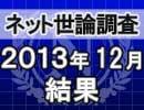 ネット世論調査「内閣支持率調査 2013/12/18」結果