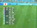 サッカー Combinations
