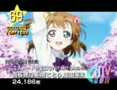 【年間アニソンランキング】 CNTV豪華版2013 【TOP100】
