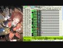 【ニコニコ動画】【艦これ】「恋の2-4-11」をSC-88proで強引に再現【MIDI】を解析してみた