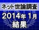 ネット世論調査「内閣支持率調査 2014/1/23」結果
