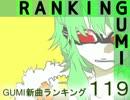 GUMI新曲ランキング#119