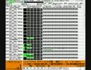 【ニコニコ動画】ドラえもん ギガゾンビの逆襲 - 地底フィールド? [MIDI]を解析してみた