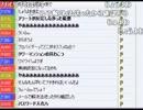 うんこちゃん 『インターネット接続放送』 1枠目