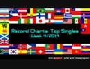 世界のトップシングルレコードチャート:Record Charts Top Singles (Week 4_2014)