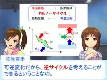 雪歩と学ぶ高校物理2-2-3【熱力...