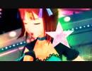 【ニコニコ動画】アイドルマスター 「Saturate」を解析してみた