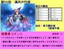 第10回東方シリーズ人気投票 音楽部門31~60位【ピアノメドレー】