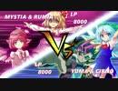 【幻想入り】 遊戯王CrossⅡ No.20-A thumbnail