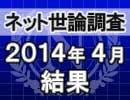 ネット世論調査「内閣支持率調査 2014/4/17」結果