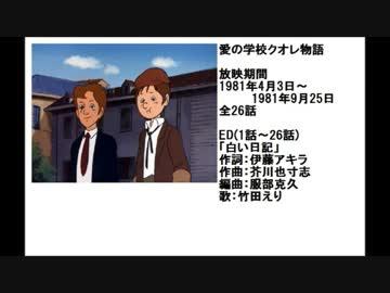 80年代アニメ主題歌集 愛の学校...