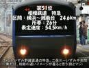 私鉄特急の表定速度ランキング2014