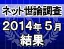 ネット世論調査「内閣支持率調査 2014/5/22」結果