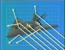 【ニコニコ動画】ステルス機発表時の報道を解析してみた