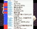 【ニコニコ動画】えまちゃんの歌枠、中編を解析してみた