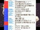 【ニコニコ動画】えまちゃんの歌枠、後編を解析してみた