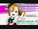 上半期アニソンランキング 2014 DVD/BD BEST 55【ケロテレビ】