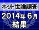 ネット世論調査「内閣支持率調査 2014/6/24」結果