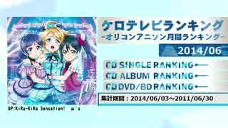 アニソンランキング 2014年6月【ケロテレビランキング】