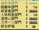 【実況】 廃校をつくろう part13 thumbnail